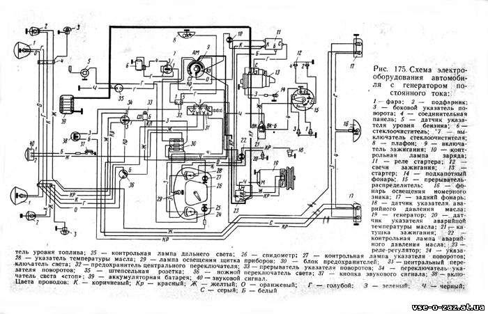 Електросхема с генератором