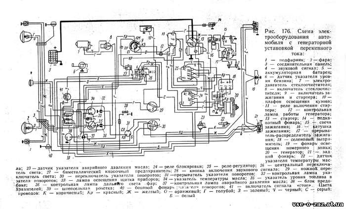 Електрооборудование моторного